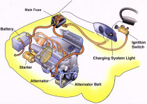 About Car Battery Draining