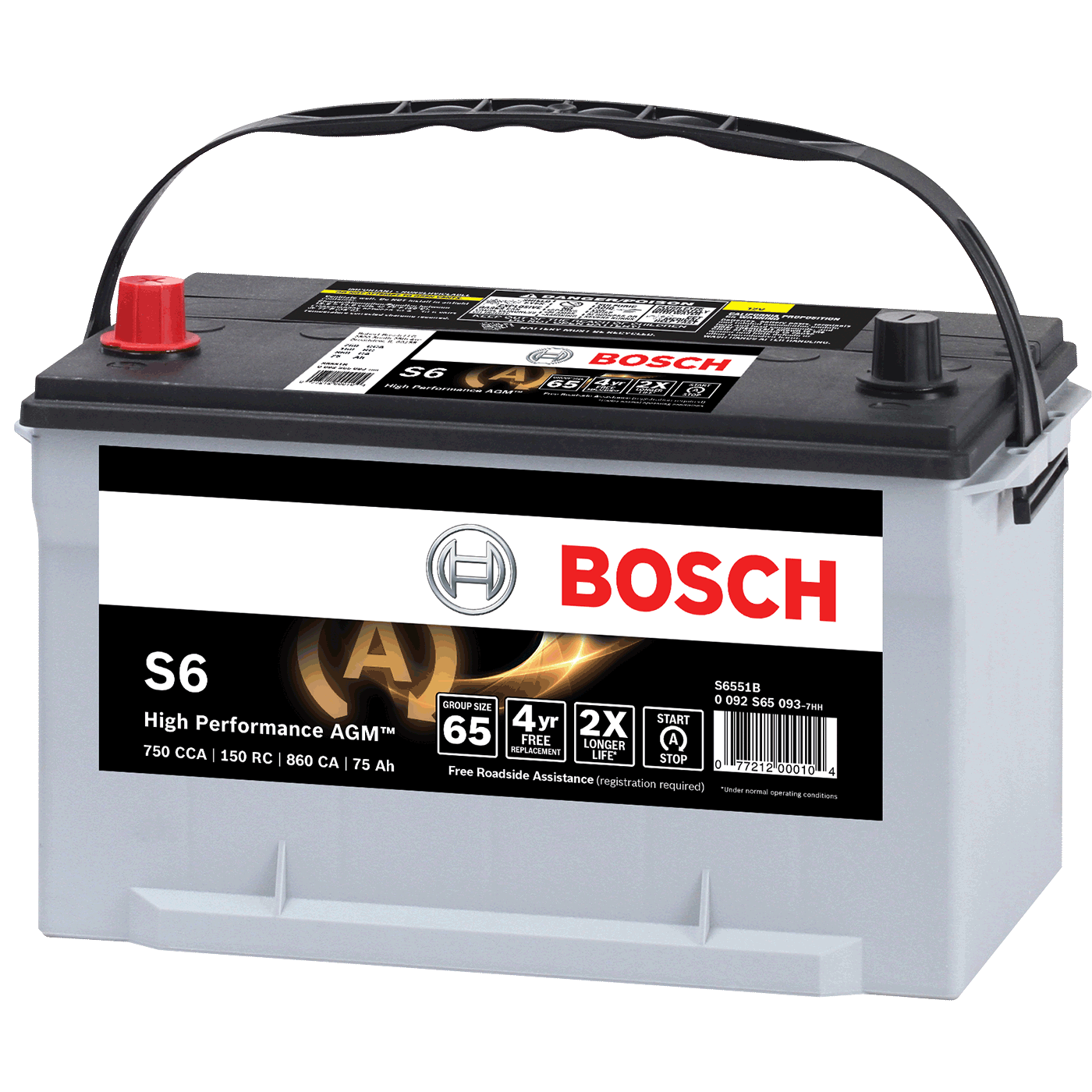 Bosch Car Battery Review Malaysia