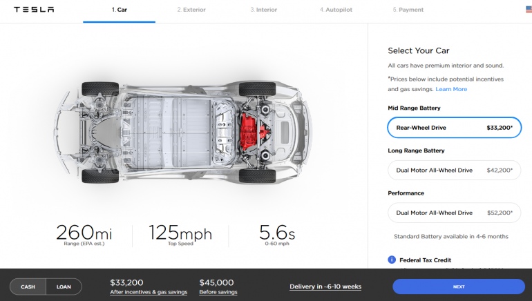 Tesla started selling the cheapest version of the electric ...